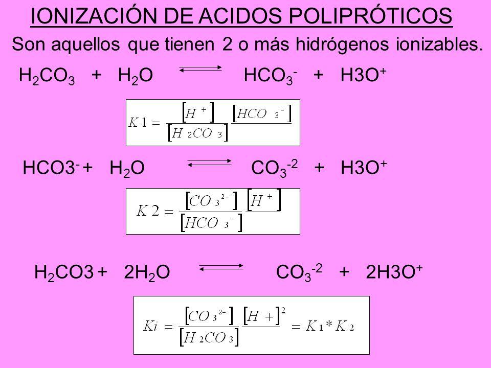 IONIZACIÓN DE ACIDOS POLIPRÓTICOS H 2 CO 3 + H 2 O HCO 3 - + H3O + Son aquellos que tienen 2 o más hidrógenos ionizables. HCO3 - + H 2 O CO 3 -2 + H3O