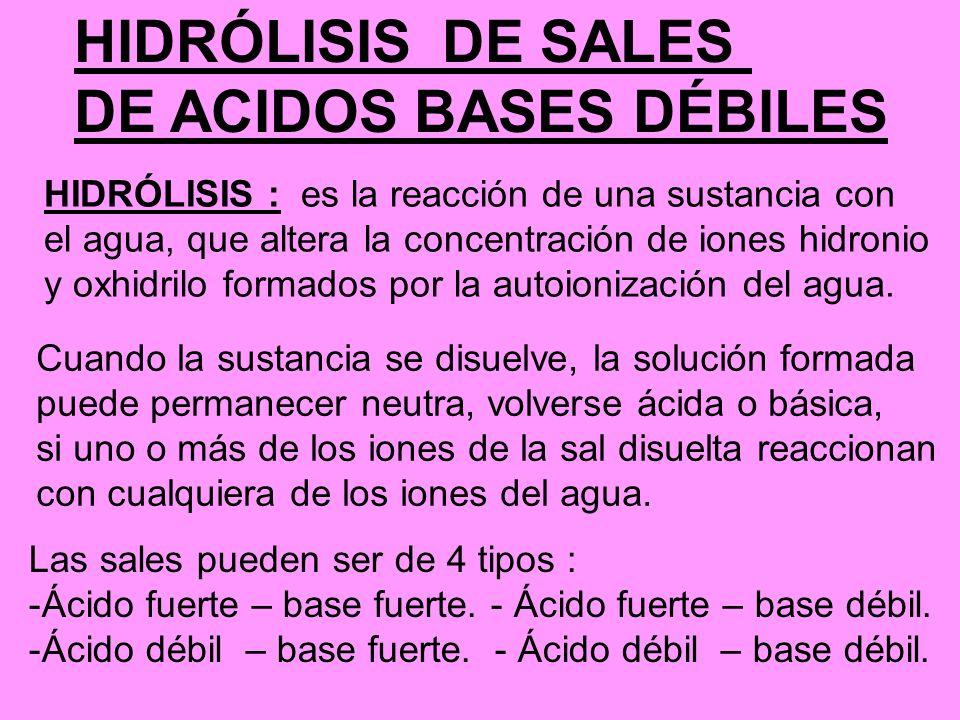 HIDRÓLISIS DE SALES DE ACIDOS BASES DÉBILES HIDRÓLISIS : es la reacción de una sustancia con el agua, que altera la concentración de iones hidronio y