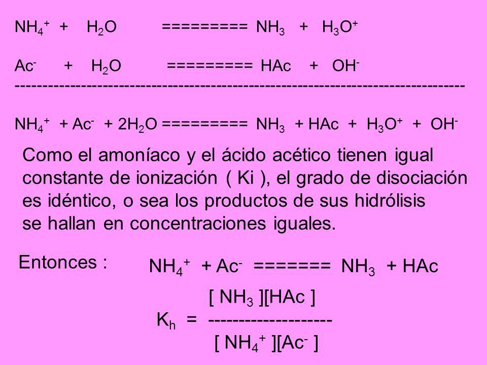 NH 4 + + H 2 O ========= NH 3 + H 3 O + Ac - + H 2 O ========= HAc + OH - ----------------------------------------------------------------------------