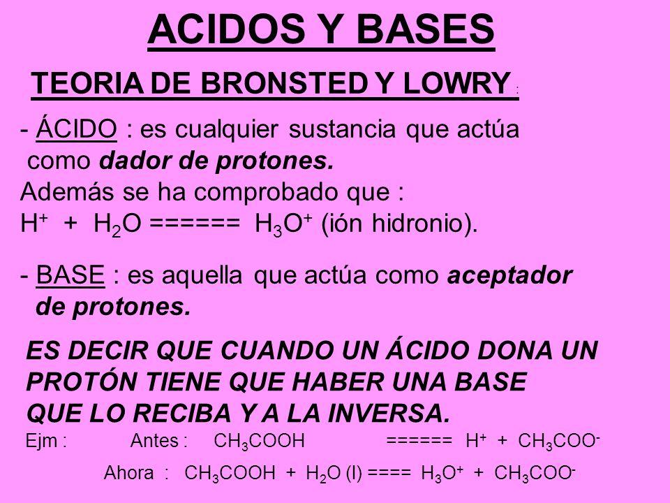 TEORIA DE BRONSTED Y LOWRY : - ÁCIDO : es cualquier sustancia que actúa como dador de protones. Además se ha comprobado que : H + + H 2 O ====== H 3 O