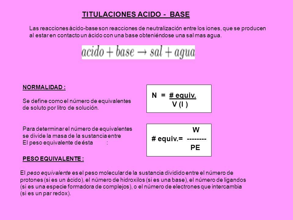 TITULACIONES ACIDO - BASE Las reacciones ácido-base son reacciones de neutralización entre los iones, que se producen al estar en contacto un ácido co