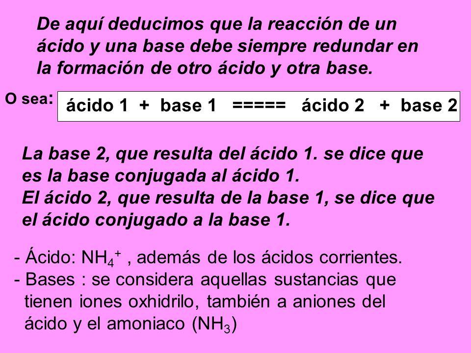 De aquí deducimos que la reacción de un ácido y una base debe siempre redundar en la formación de otro ácido y otra base. O sea : ácido 1 + base 1 ===