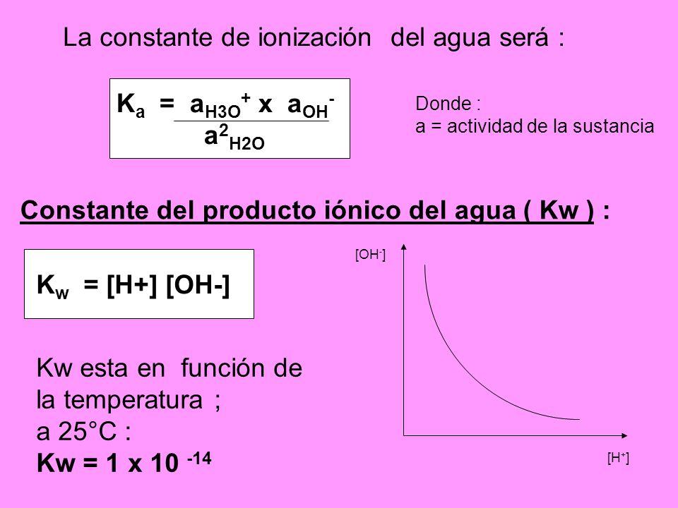 La constante de ionización del agua será : K a = a H3O + x a OH - a 2 H2O Donde : a = actividad de la sustancia Constante del producto iónico del agua