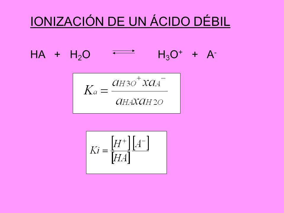IONIZACIÓN DE UN ÁCIDO DÉBIL HA + H 2 O H 3 O + + A -