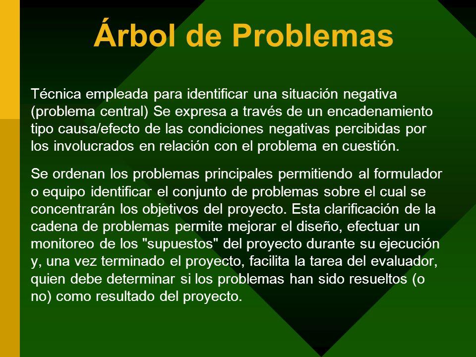 Árbol de Problemas Técnica empleada para identificar una situación negativa (problema central) Se expresa a través de un encadenamiento tipo causa/efe