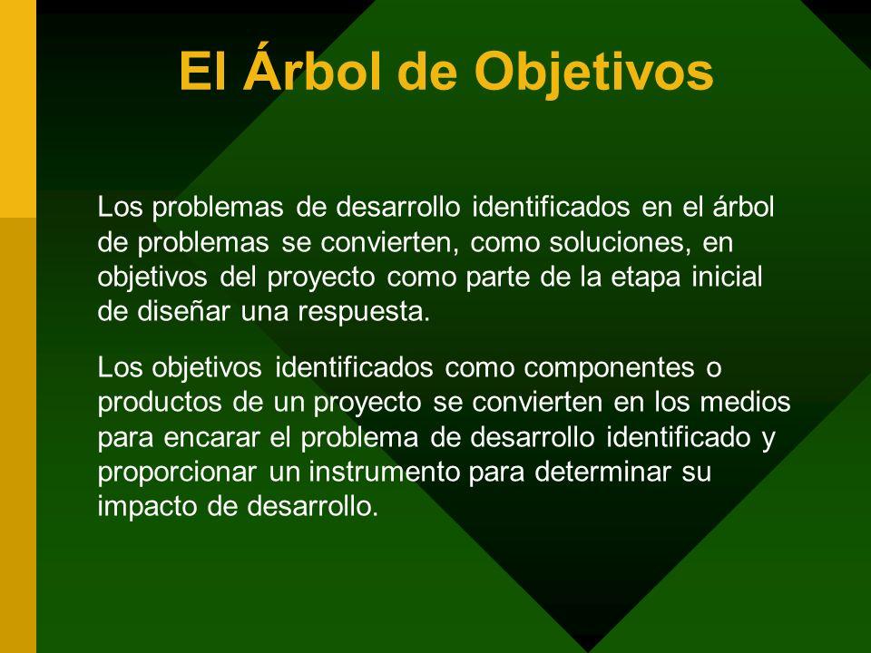 El Árbol de Objetivos Los problemas de desarrollo identificados en el árbol de problemas se convierten, como soluciones, en objetivos del proyecto com