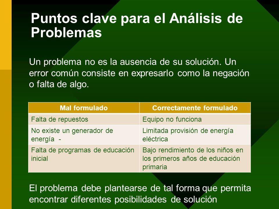Puntos clave para el Análisis de Problemas Un problema no es la ausencia de su solución. Un error común consiste en expresarlo como la negación o falt