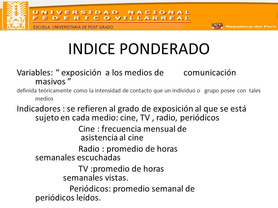 ESCUELA UNIVERSITARIA DE POST GRADO INDICE PONDERADO Variables: exposición a los medios de comunicación masivos definida teóricamente como la intensid