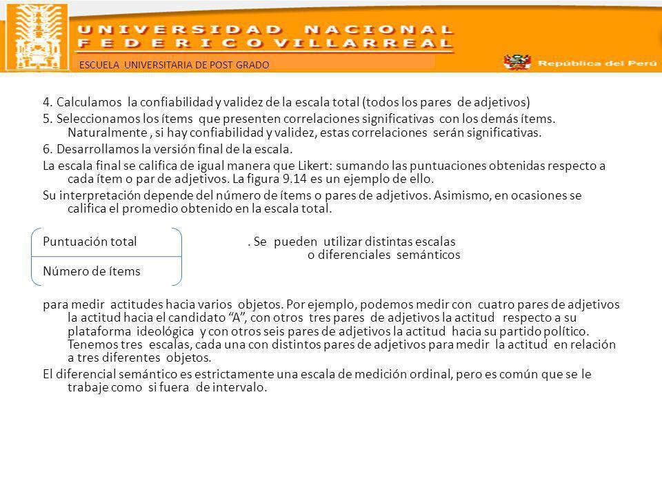 ESCUELA UNIVERSITARIA DE POST GRADO 4. Calculamos la confiabilidad y validez de la escala total (todos los pares de adjetivos) 5. Seleccionamos los ít