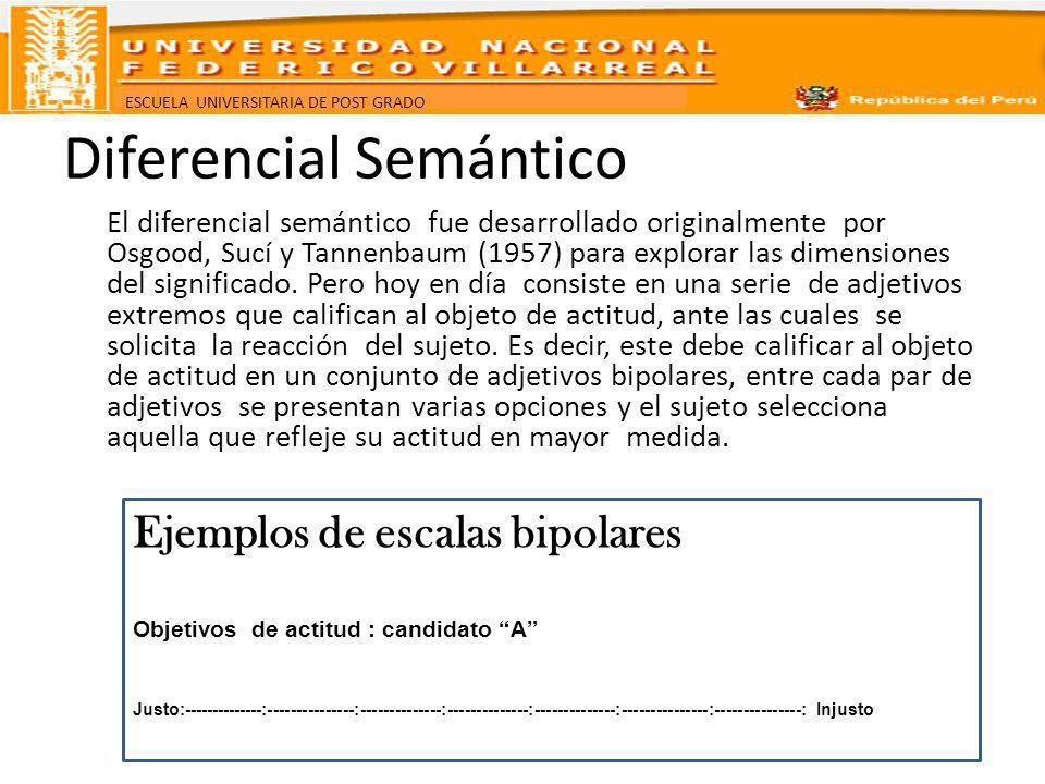 ESCUELA UNIVERSITARIA DE POST GRADO Diferencial Semántico El diferencial semántico fue desarrollado originalmente por Osgood, Sucí y Tannenbaum (1957)