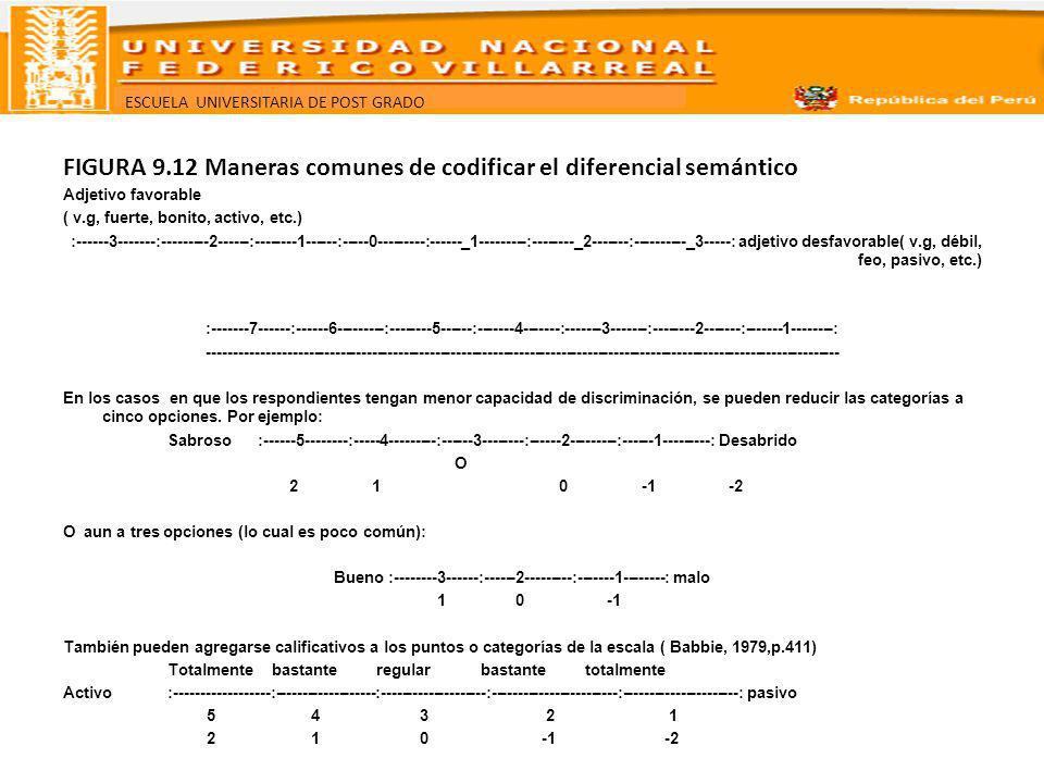 ESCUELA UNIVERSITARIA DE POST GRADO FIGURA 9.12 Maneras comunes de codificar el diferencial semántico Adjetivo favorable ( v.g, fuerte, bonito, activo