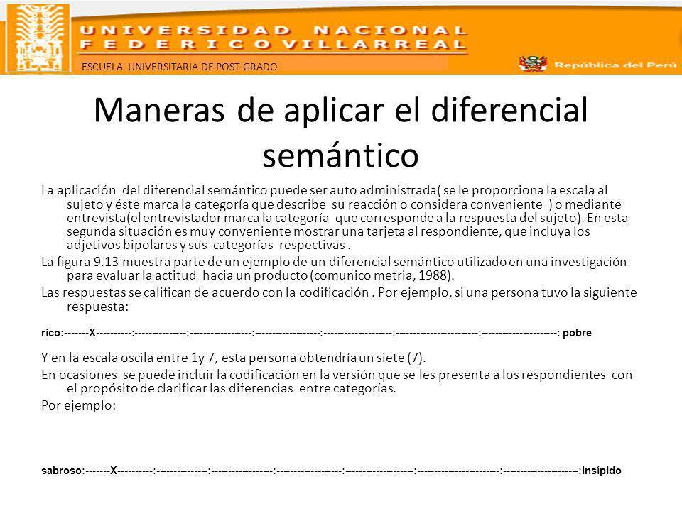 ESCUELA UNIVERSITARIA DE POST GRADO Maneras de aplicar el diferencial semántico La aplicación del diferencial semántico puede ser auto administrada( s