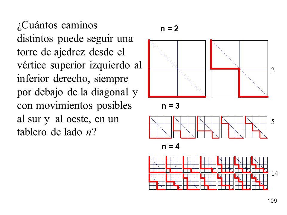 108 El matemático británico Arthur Cayley demostró que los números de Catalan dan el total de árboles (grafos conexos sin loops) que son planares (se