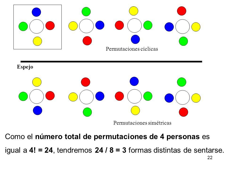 21 (1) La relación de vecindad se conserva en las permutaciones cíclicas y en caso de una simetría. Varias personas se sientan a una mesa redonda. Con
