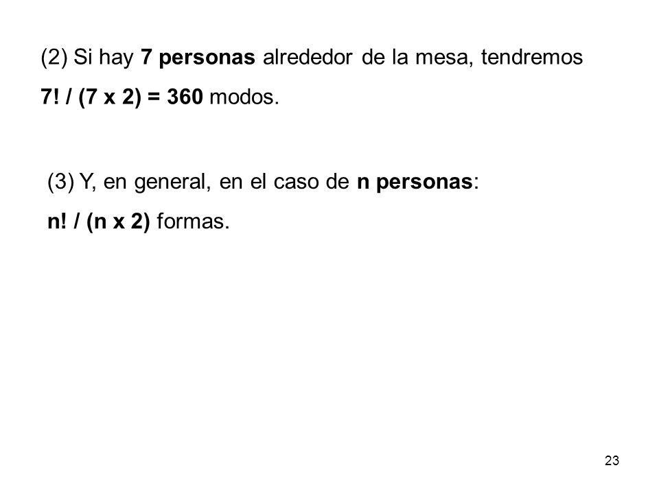 22 Espejo Permutaciones cíclicas Permutaciones simétricas Como el número total de permutaciones de 4 personas es igual a 4! = 24, tendremos 24 / 8 = 3
