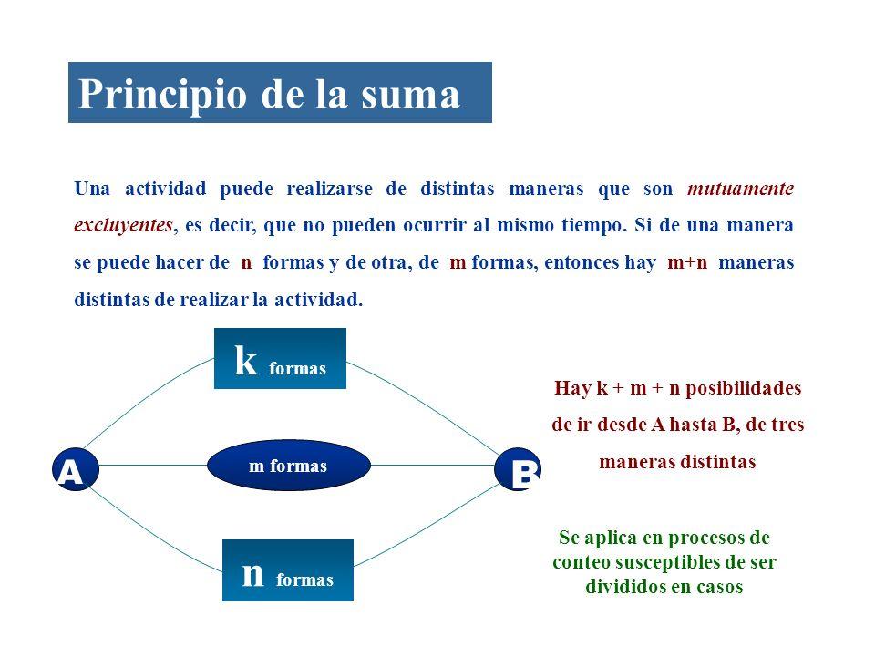 Principio de la suma Una actividad puede realizarse de distintas maneras que son mutuamente excluyentes, es decir, que no pueden ocurrir al mismo tiempo.
