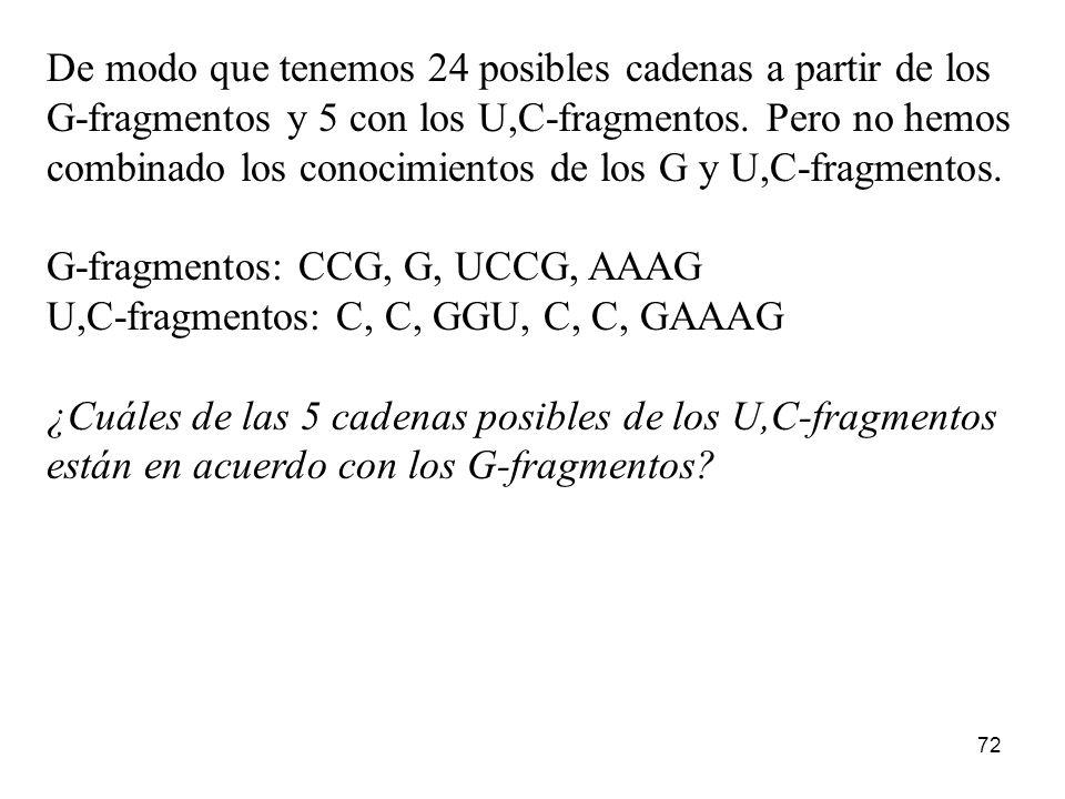 71 Observemos que el fragmento GAAAG no acaba en U o C. De modo que necesariamente es el final. Así que tenemos realmente que posicionar 5 fragmentos.