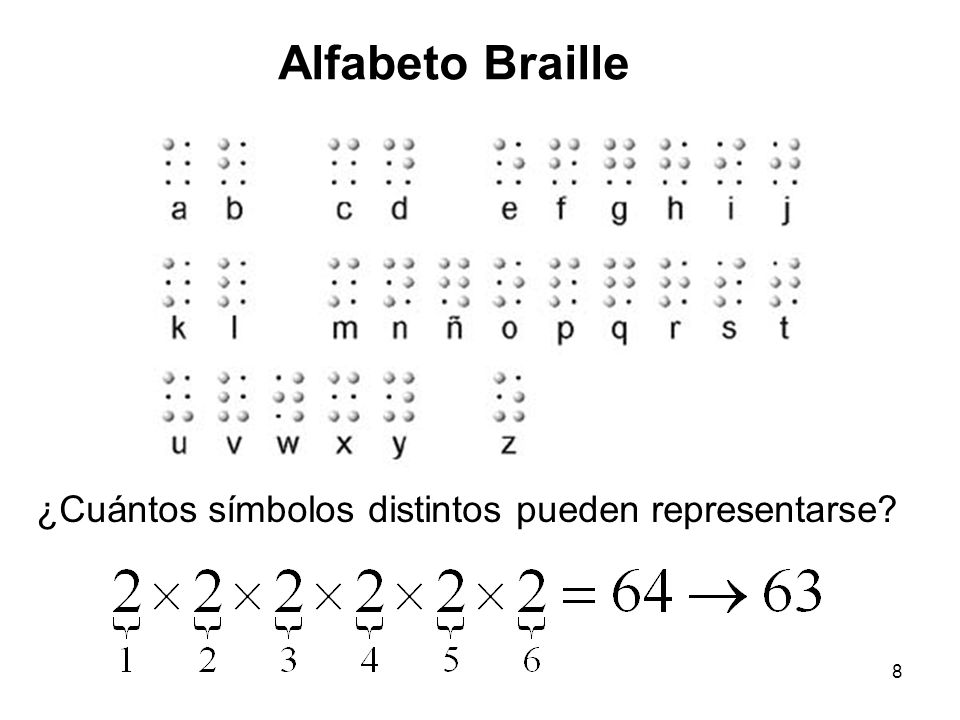 8 Alfabeto Braille ¿Cuántos símbolos distintos pueden representarse?