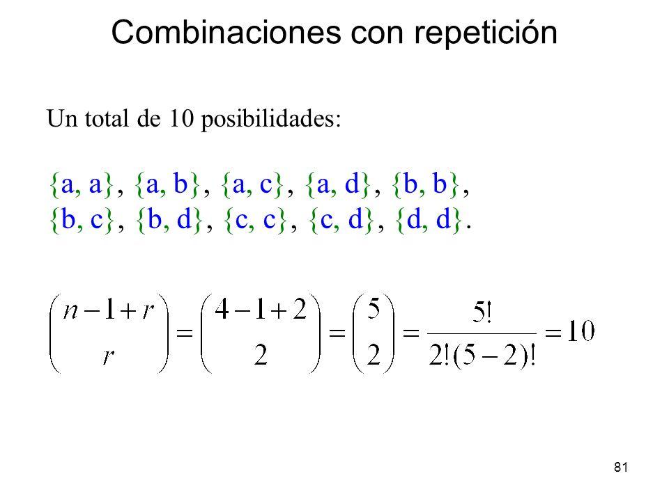 80 Combinaciones con repetición ¿Cuántas combinaciones con repetición de 2 elementos sobre el conjunto: S = { a, b, c, d} son posibles? Tenemos 4 colo