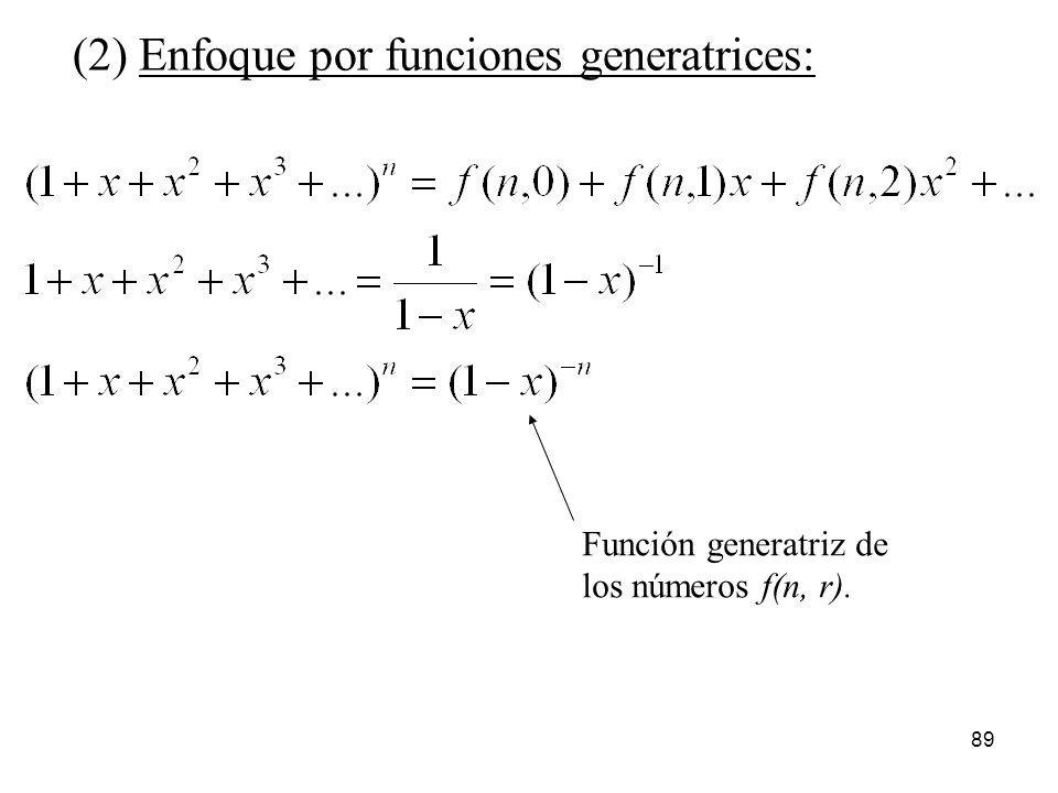 88 (1) Enfoque por recurrencias: Consideremos f(n, r) y centrémosnos en el n-ésimo color. Una vez pintadas las r pelotas, podemos o no haber usado el