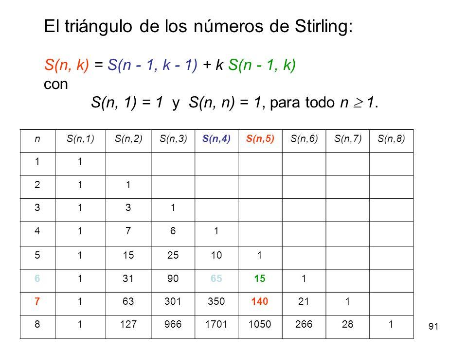 90 ¿De cuántas maneras podemos partir un conjunto de n objetos en k subconjuntos disjuntos? Por ejemplo: Sea S = {1, 2, 3, 4}. ¿De cuántas maneras pod