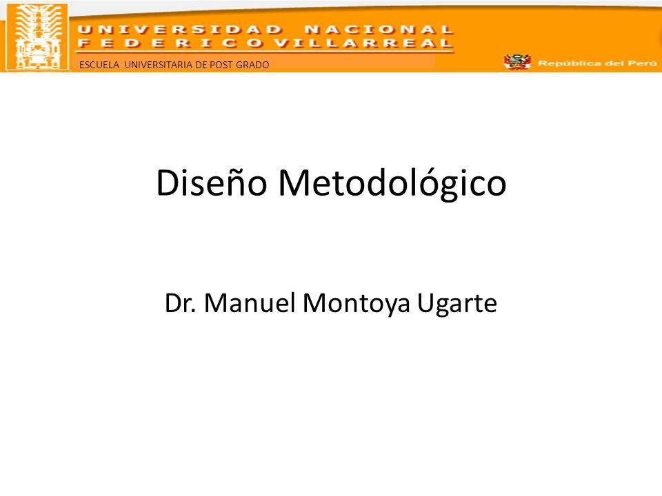 ESCUELA UNIVERSITARIA DE POST GRADO Diseño Metodológico Dr. Manuel Montoya Ugarte