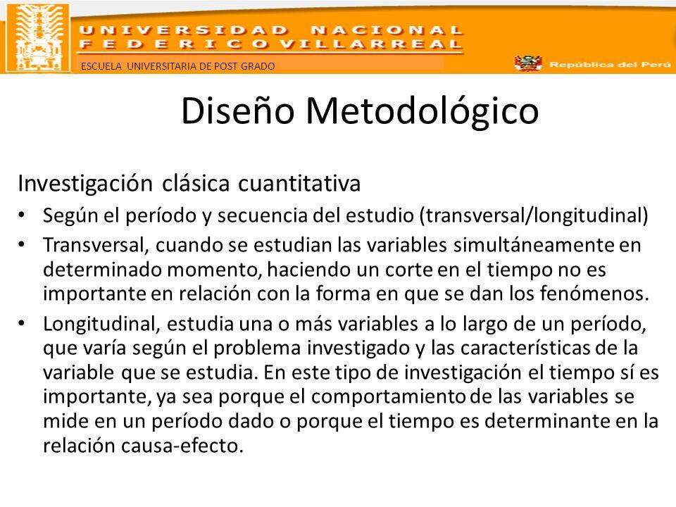 ESCUELA UNIVERSITARIA DE POST GRADO Diseño Metodológico Investigación clásica cuantitativa Según el período y secuencia del estudio (transversal/longi