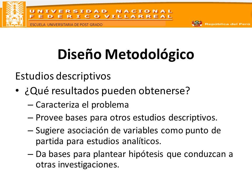 ESCUELA UNIVERSITARIA DE POST GRADO Diseño Metodológico Estudios descriptivos ¿Qué resultados pueden obtenerse? – Caracteriza el problema – Provee bas