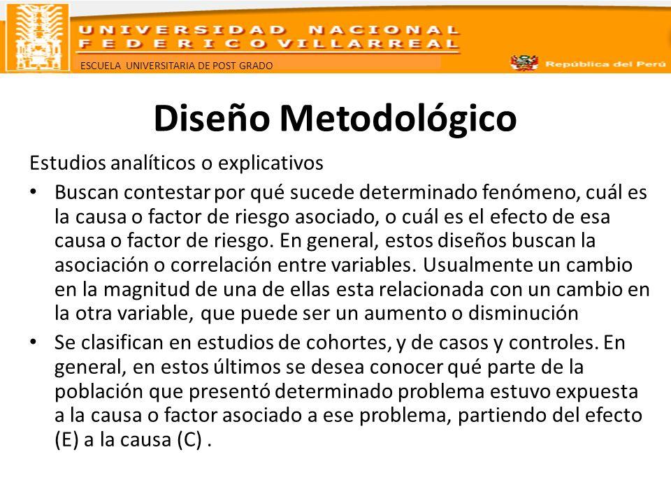 ESCUELA UNIVERSITARIA DE POST GRADO Diseño Metodológico Estudios analíticos o explicativos Buscan contestar por qué sucede determinado fenómeno, cuál