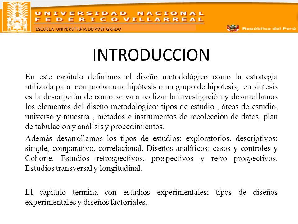 ESCUELA UNIVERSITARIA DE POST GRADO INTRODUCCION En este capitulo definimos el diseño metodológico como la estrategia utilizada para comprobar una hip