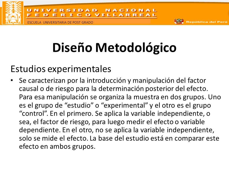 ESCUELA UNIVERSITARIA DE POST GRADO Diseño Metodológico Estudios experimentales Se caracterizan por la introducción y manipulación del factor causal o