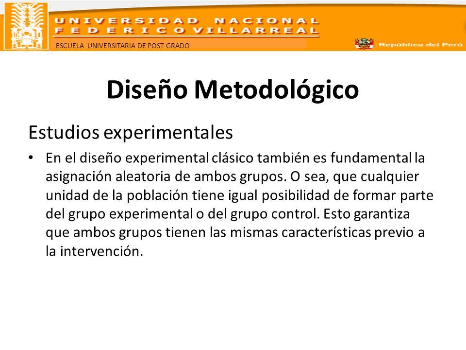 ESCUELA UNIVERSITARIA DE POST GRADO Diseño Metodológico Estudios experimentales En el diseño experimental clásico también es fundamental la asignación