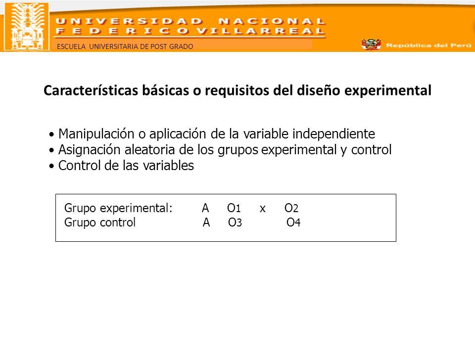 ESCUELA UNIVERSITARIA DE POST GRADO Características básicas o requisitos del diseño experimental Manipulación o aplicación de la variable independient