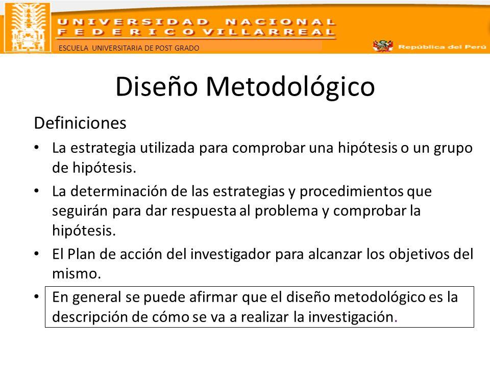 ESCUELA UNIVERSITARIA DE POST GRADO Diseño Metodológico Definiciones La estrategia utilizada para comprobar una hipótesis o un grupo de hipótesis. La