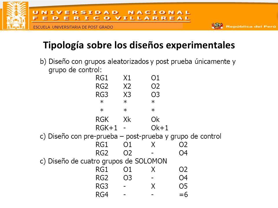 ESCUELA UNIVERSITARIA DE POST GRADO Tipología sobre los diseños experimentales b) Diseño con grupos aleatorizados y post prueba únicamente y grupo de