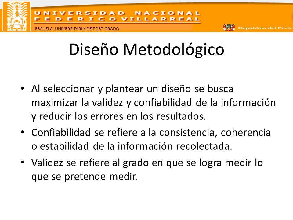 ESCUELA UNIVERSITARIA DE POST GRADO Diseño Metodológico Estudios descriptivos ¿Qué resultados pueden obtenerse.