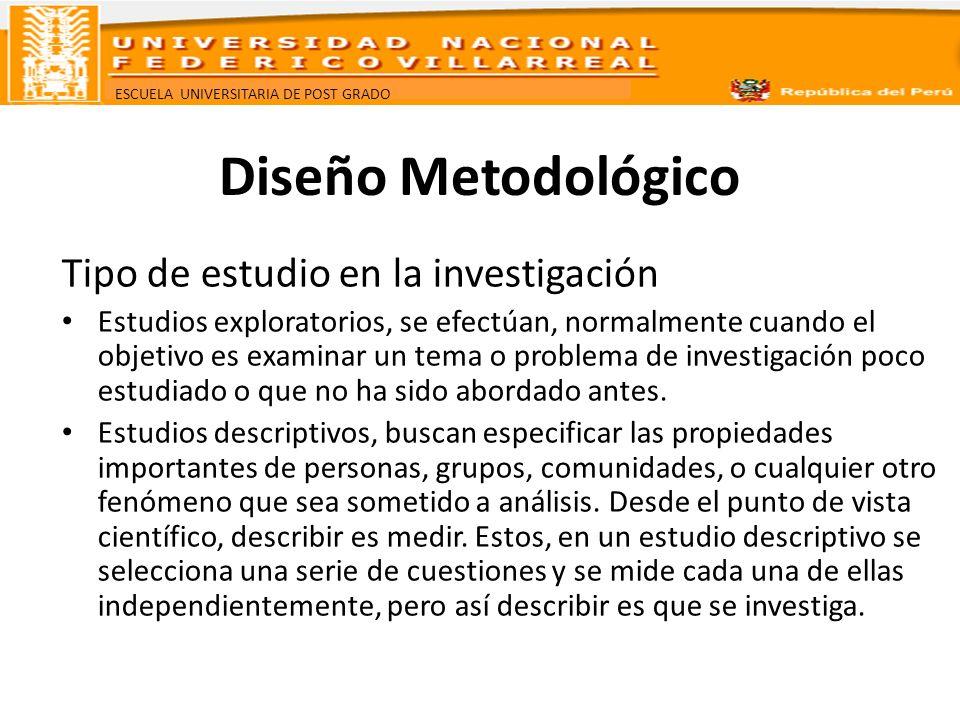 ESCUELA UNIVERSITARIA DE POST GRADO Diseño Metodológico Tipo de estudio en la investigación Estudios exploratorios, se efectúan, normalmente cuando el