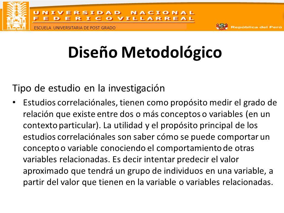 ESCUELA UNIVERSITARIA DE POST GRADO Diseño Metodológico Tipo de estudio en la investigación Estudios correlaciónales, tienen como propósito medir el g