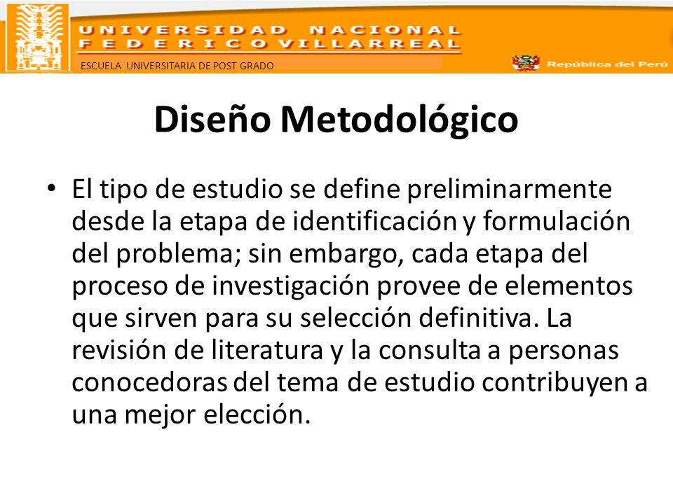 ESCUELA UNIVERSITARIA DE POST GRADO Diseño Metodológico El tipo de estudio se define preliminarmente desde la etapa de identificación y formulación de