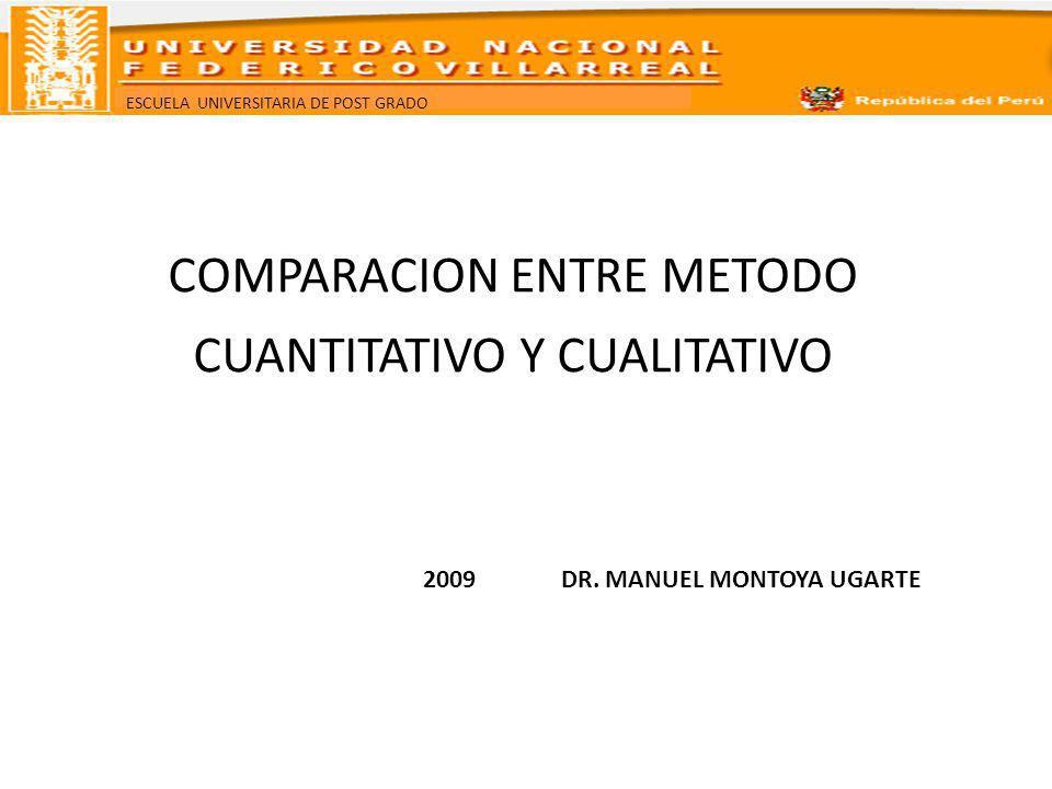 ESCUELA UNIVERSITARIA DE POST GRADO COMPARACION ENTRE METODO CUANTITATIVO Y CUALITATIVO 2009 DR. MANUEL MONTOYA UGARTE