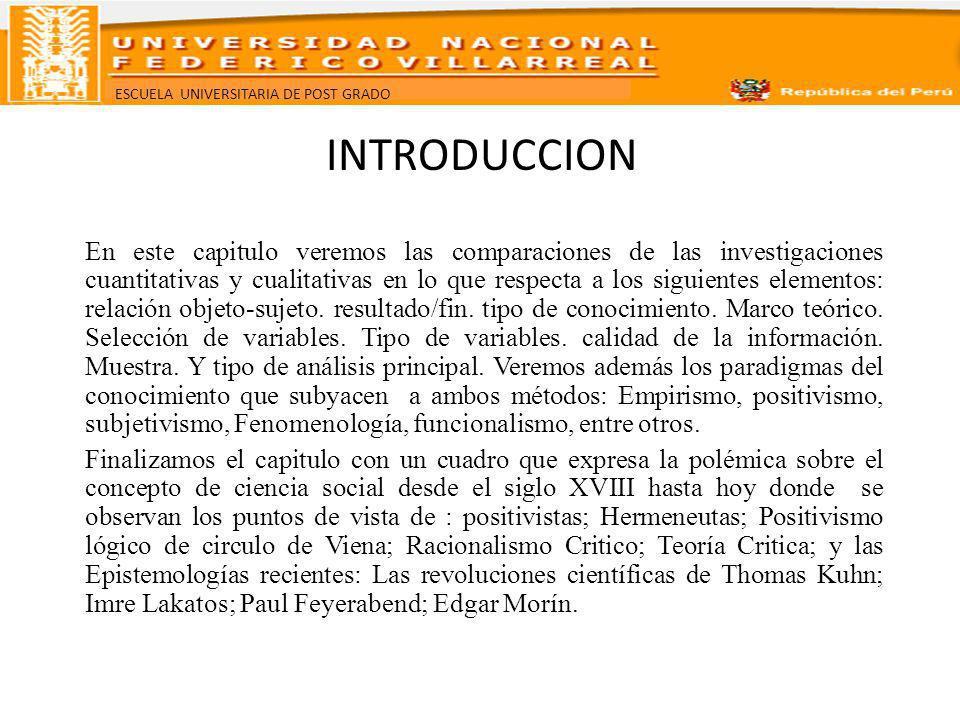 ESCUELA UNIVERSITARIA DE POST GRADO INTRODUCCION En este capitulo veremos las comparaciones de las investigaciones cuantitativas y cualitativas en lo