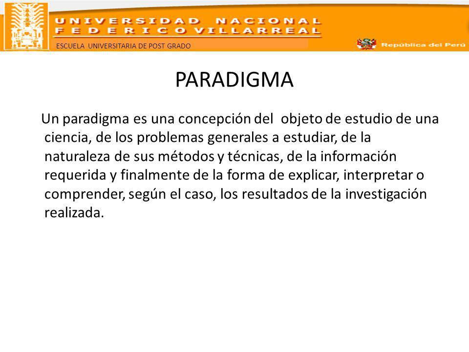 ESCUELA UNIVERSITARIA DE POST GRADO PARADIGMA Un paradigma es una concepción del objeto de estudio de una ciencia, de los problemas generales a estudi