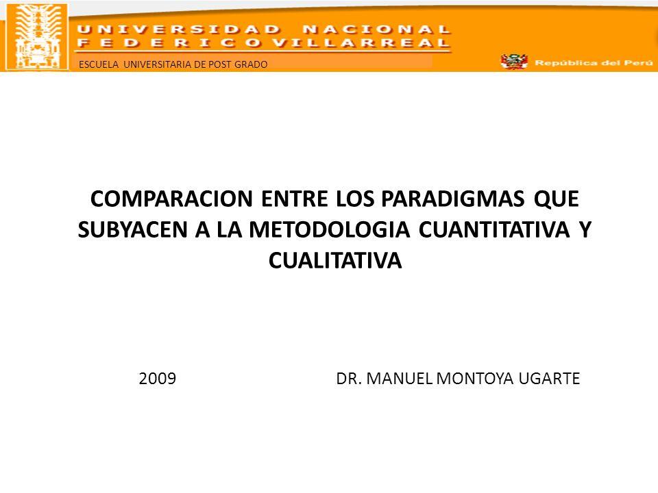 ESCUELA UNIVERSITARIA DE POST GRADO COMPARACION ENTRE LOS PARADIGMAS QUE SUBYACEN A LA METODOLOGIA CUANTITATIVA Y CUALITATIVA 2009DR. MANUEL MONTOYA U