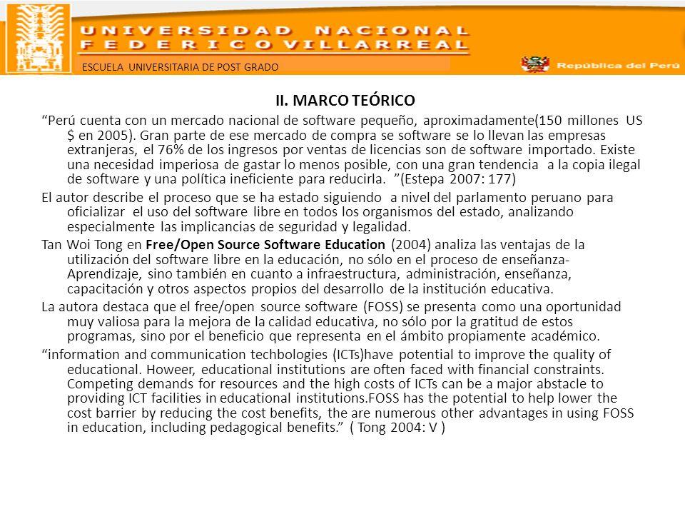 ESCUELA UNIVERSITARIA DE POST GRADO II. MARCO TEÓRICO Perú cuenta con un mercado nacional de software pequeño, aproximadamente(150 millones US $ en 20