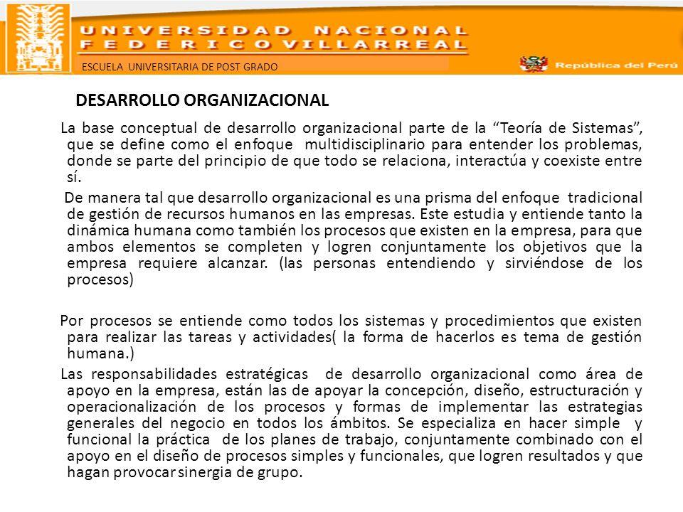 ESCUELA UNIVERSITARIA DE POST GRADO DESARROLLO ORGANIZACIONAL La base conceptual de desarrollo organizacional parte de la Teoría de Sistemas, que se d
