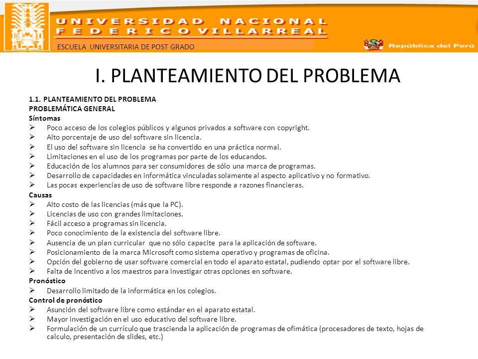 ESCUELA UNIVERSITARIA DE POST GRADO I. PLANTEAMIENTO DEL PROBLEMA 1.1. PLANTEAMIENTO DEL PROBLEMA PROBLEMÁTICA GENERAL Síntomas Poco acceso de los col