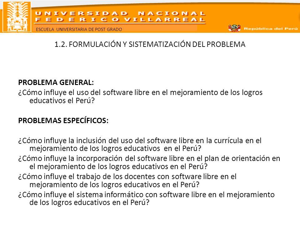 ESCUELA UNIVERSITARIA DE POST GRADO 1.2. FORMULACIÓN Y SISTEMATIZACIÓN DEL PROBLEMA PROBLEMA GENERAL: ¿Cómo influye el uso del software libre en el me