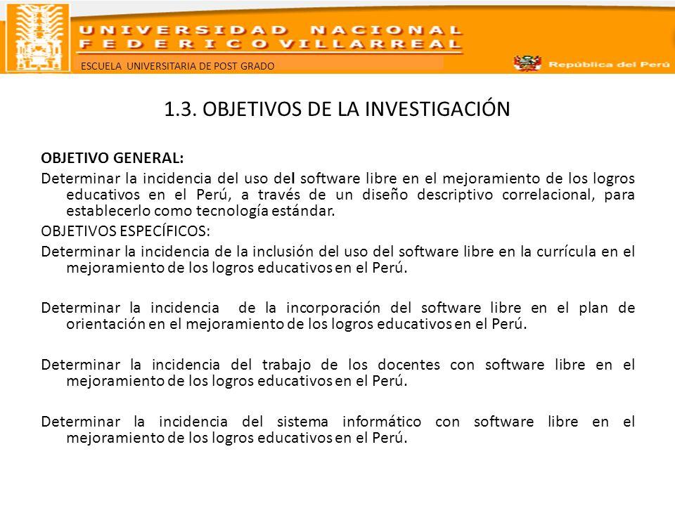 ESCUELA UNIVERSITARIA DE POST GRADO 1.3. OBJETIVOS DE LA INVESTIGACIÓN OBJETIVO GENERAL: Determinar la incidencia del uso del software libre en el mej