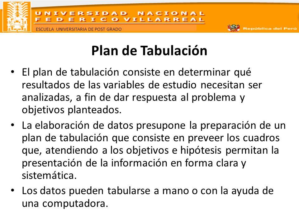 ESCUELA UNIVERSITARIA DE POST GRADO Plan de Tabulación Previo a la tabulación de la información será necesario definir las categorías de análisis para las variables cualitativas y la codificación de la información para las variables cuantitativas.