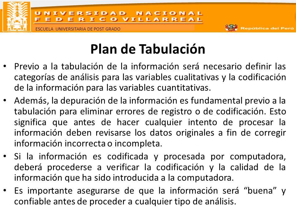 ESCUELA UNIVERSITARIA DE POST GRADO Proceso para seguir un Plan de Tabulación Detallar las variables identificadas y que serán objeto de estudio, según la definición de variables y los instrumentos elaborados.